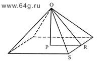 пропорции пирамиды Хеопса в соотношениях линий треугольника